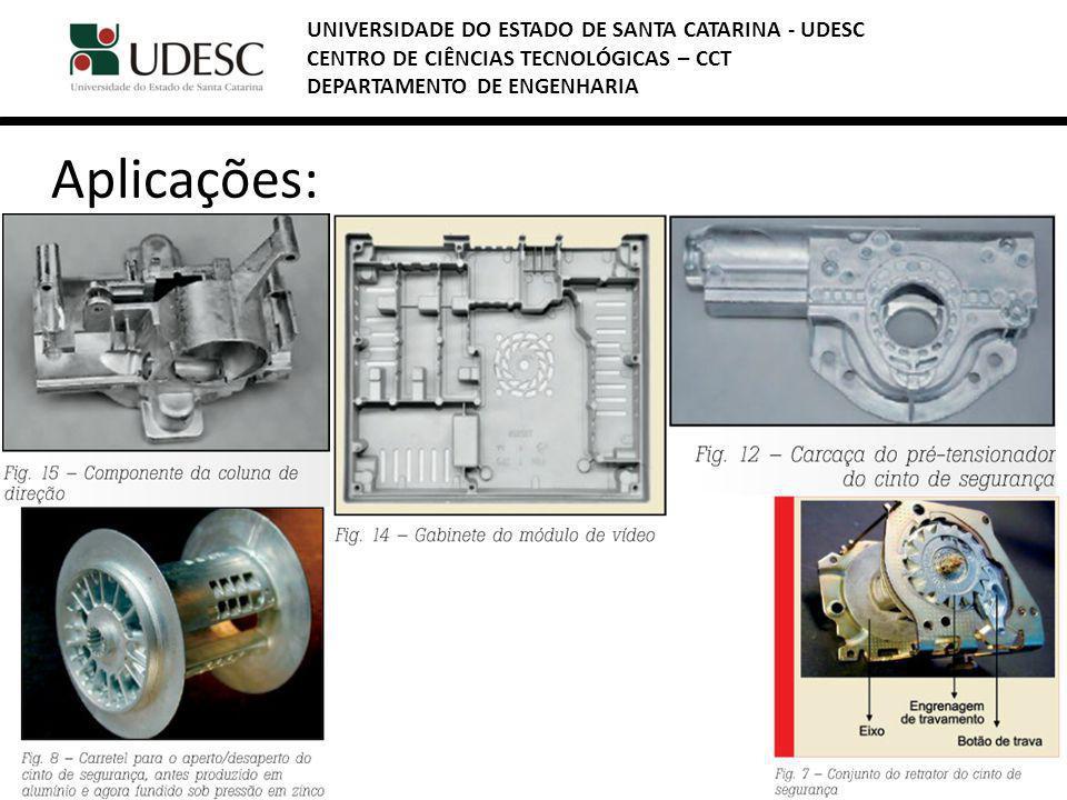 UNIVERSIDADE DO ESTADO DE SANTA CATARINA - UDESC CENTRO DE CIÊNCIAS TECNOLÓGICAS – CCT DEPARTAMENTO DE ENGENHARIA MÊCANICA - DEM
