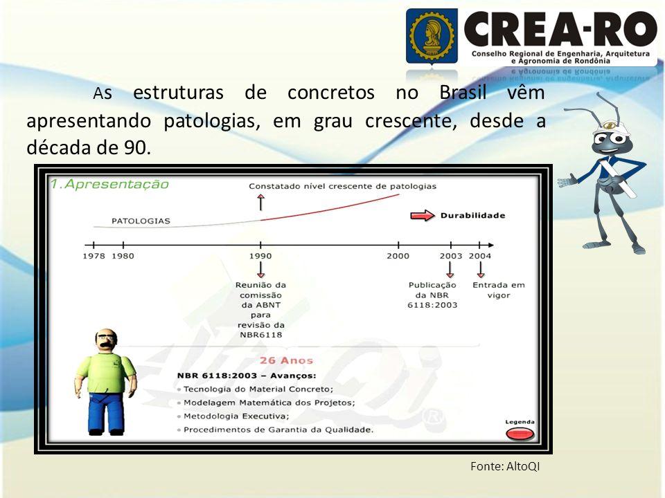 As estruturas de concretos no Brasil vêm apresentando patologias, em grau crescente, desde a década de 90.