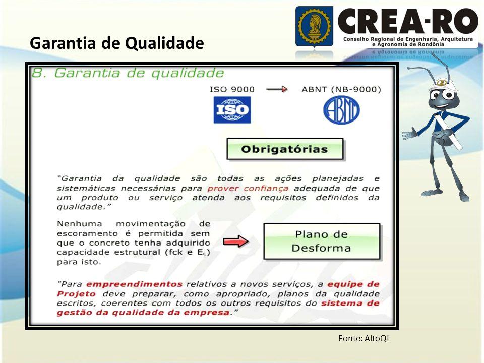Garantia de Qualidade Fonte: AltoQI