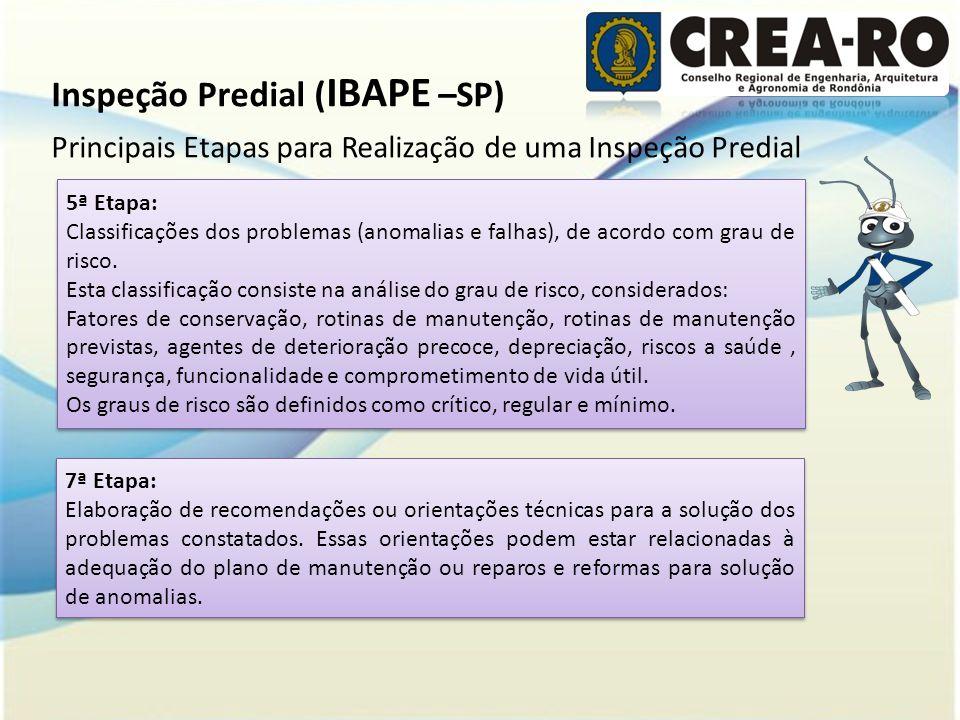 Inspeção Predial (IBAPE –SP)