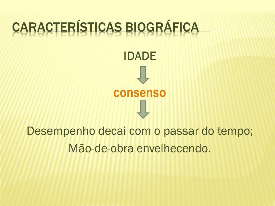 Características biográfica