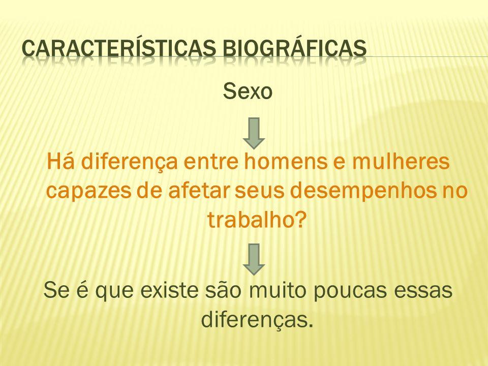 Características biográficas
