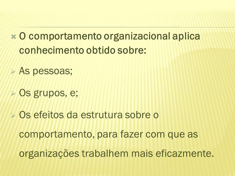 O comportamento organizacional aplica conhecimento obtido sobre: