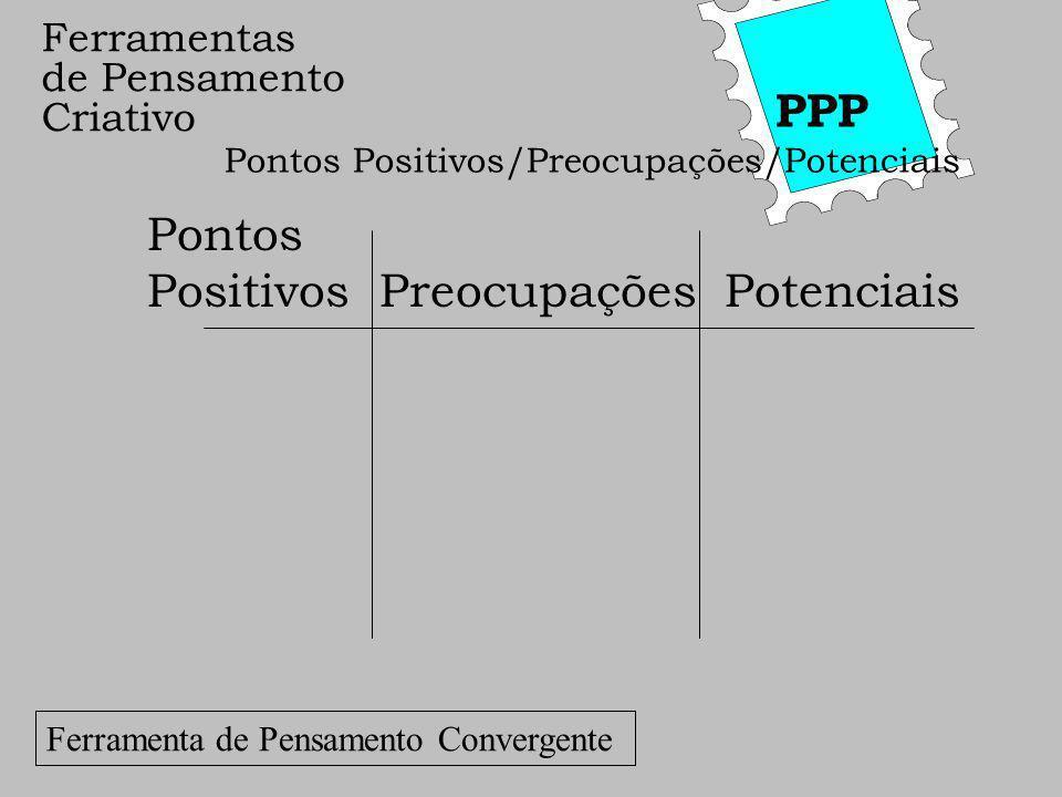 Positivos Preocupações Potenciais