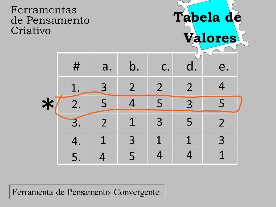 * Tabela de Valores # a. b. c. d. e. 1. 3 2 2 2 4 2. 5 4 5 3 5 3. 2 1