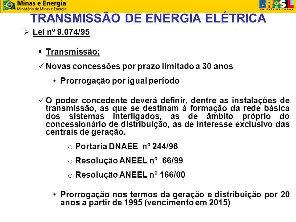 TRANSMISSÃO DE ENERGIA ELÉTRICA