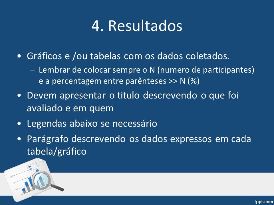 4. Resultados Gráficos e /ou tabelas com os dados coletados.