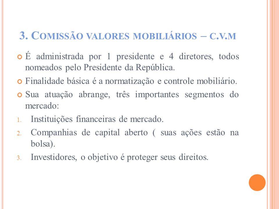 3. Comissão valores mobiliários – c.v.m