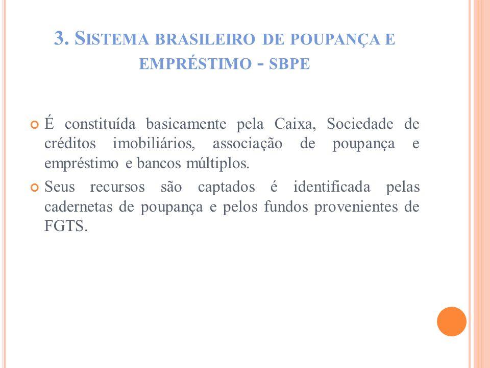 3. Sistema brasileiro de poupança e empréstimo - sbpe
