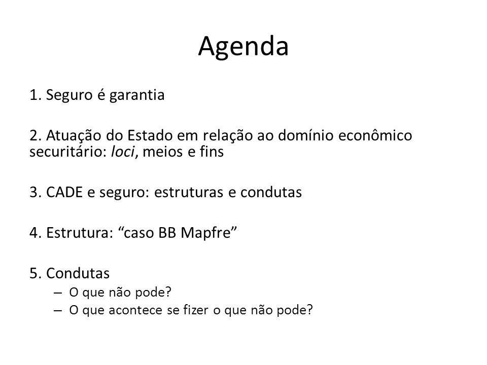 Agenda 1. Seguro é garantia
