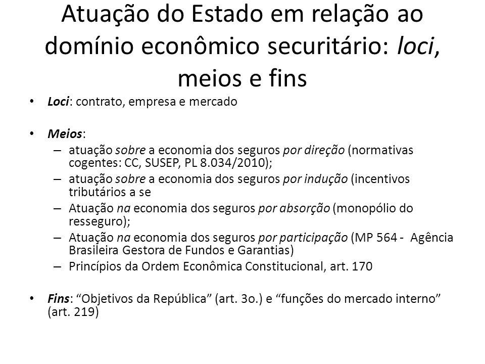 Atuação do Estado em relação ao domínio econômico securitário: loci, meios e fins