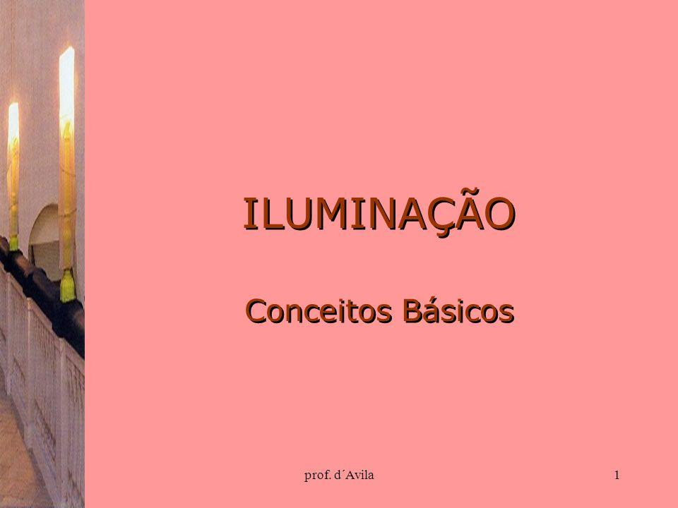 ILUMINAÇÃO Conceitos Básicos prof. d´Avila