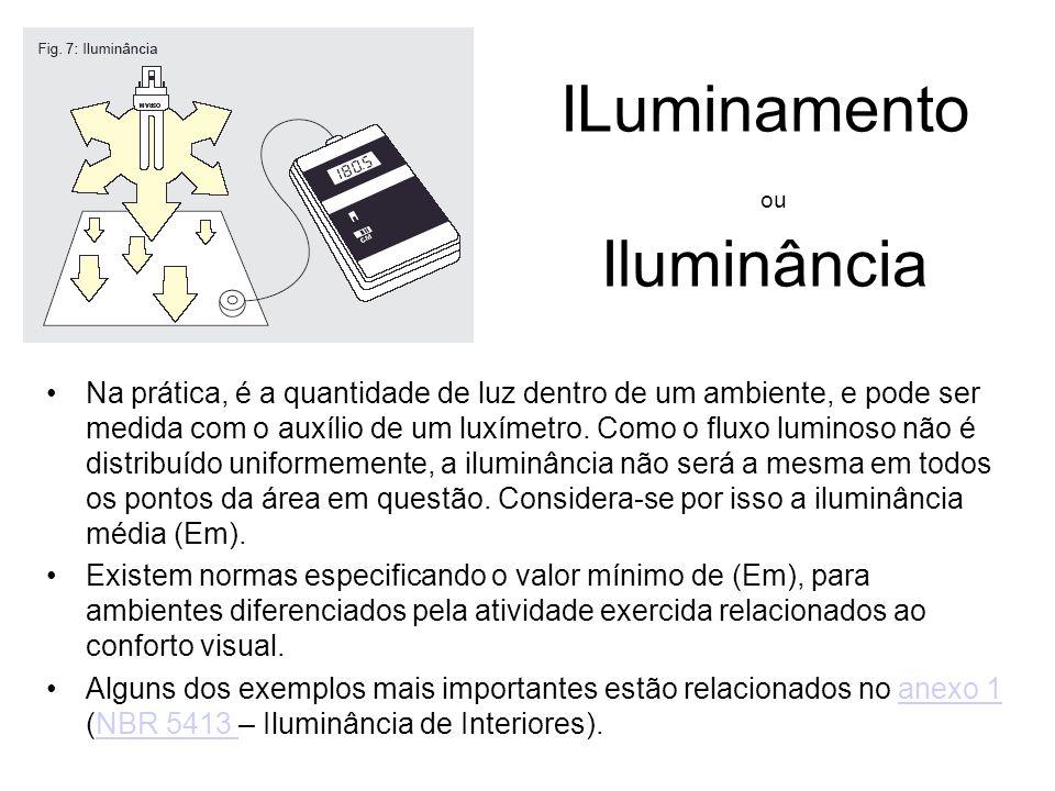 ILuminamento ou Iluminância