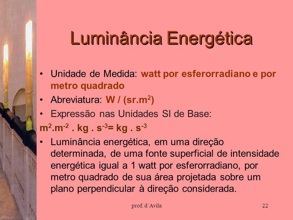 Luminância Energética