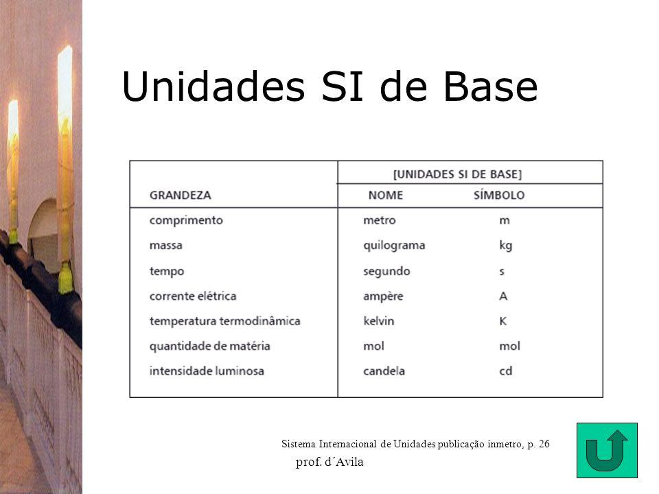 Unidades SI de Base prof. d´Avila