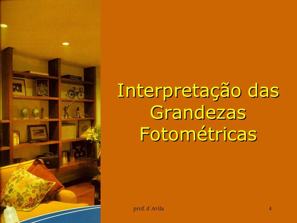 Interpretação das Grandezas Fotométricas