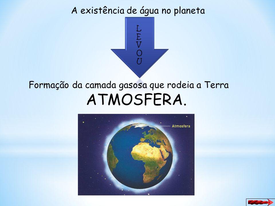 ATMOSFERA. A existência de água no planeta