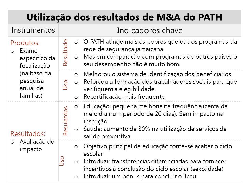 Utilização dos resultados de M&A do PATH