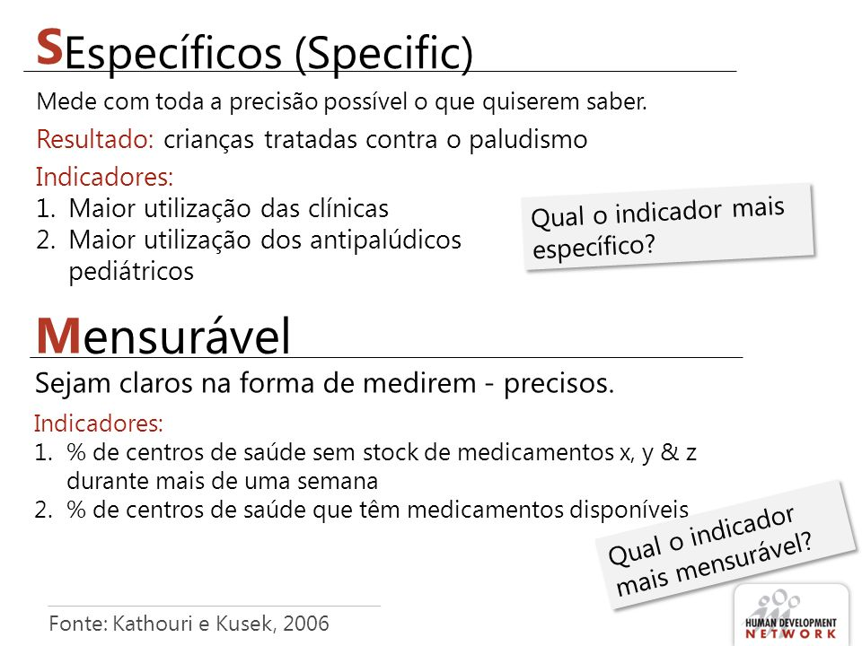 S M ensurável Específicos (Specific)