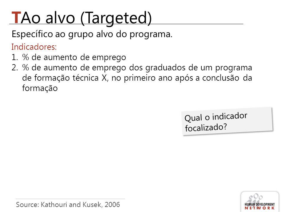 T Ao alvo (Targeted) Específico ao grupo alvo do programa.