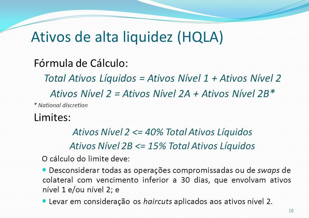 Ativos de alta liquidez (HQLA)