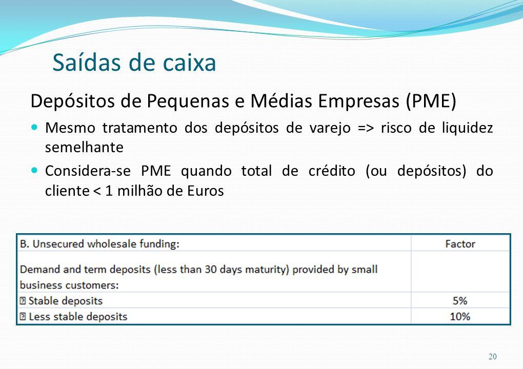 Saídas de caixa Depósitos de Pequenas e Médias Empresas (PME)