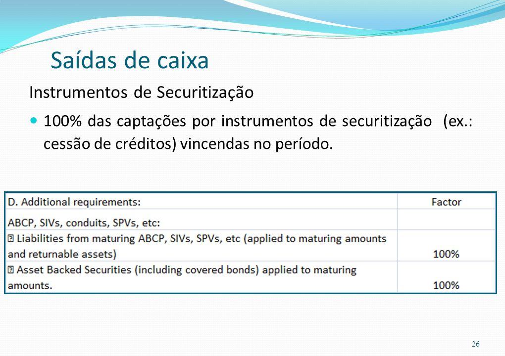 Saídas de caixa Instrumentos de Securitização