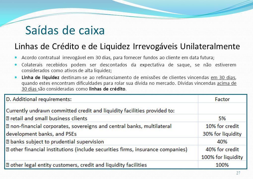 Saídas de caixa Linhas de Crédito e de Liquidez Irrevogáveis Unilateralmente.
