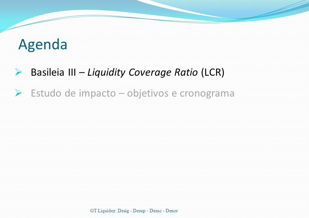 Agenda Basileia III – Liquidity Coverage Ratio (LCR)