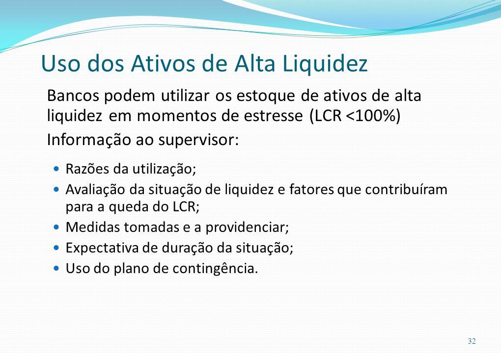 Uso dos Ativos de Alta Liquidez