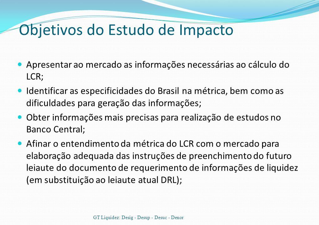 Objetivos do Estudo de Impacto