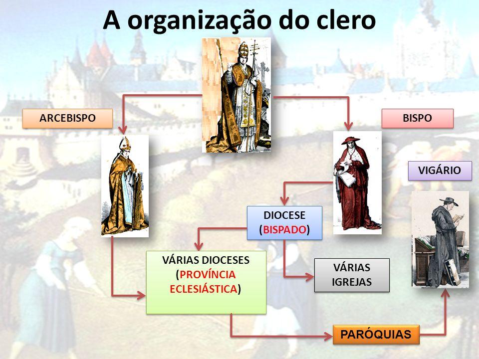 VÁRIAS DIOCESES (PROVÍNCIA ECLESIÁSTICA)