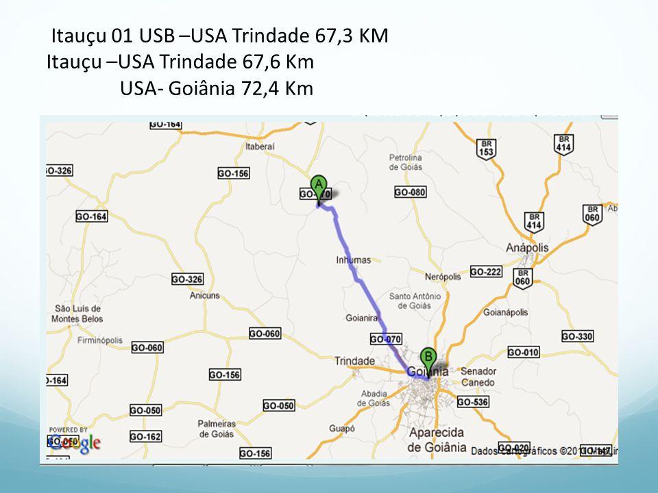 Itauçu 01 USB –USA Trindade 67,3 KM Itauçu –USA Trindade 67,6 Km
