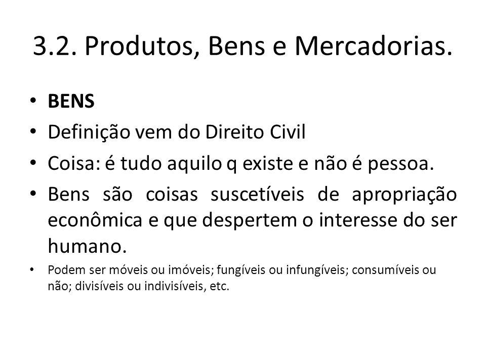 3.2. Produtos, Bens e Mercadorias.