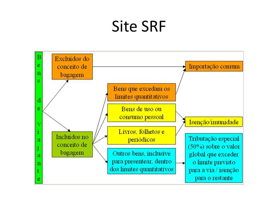 Site SRF