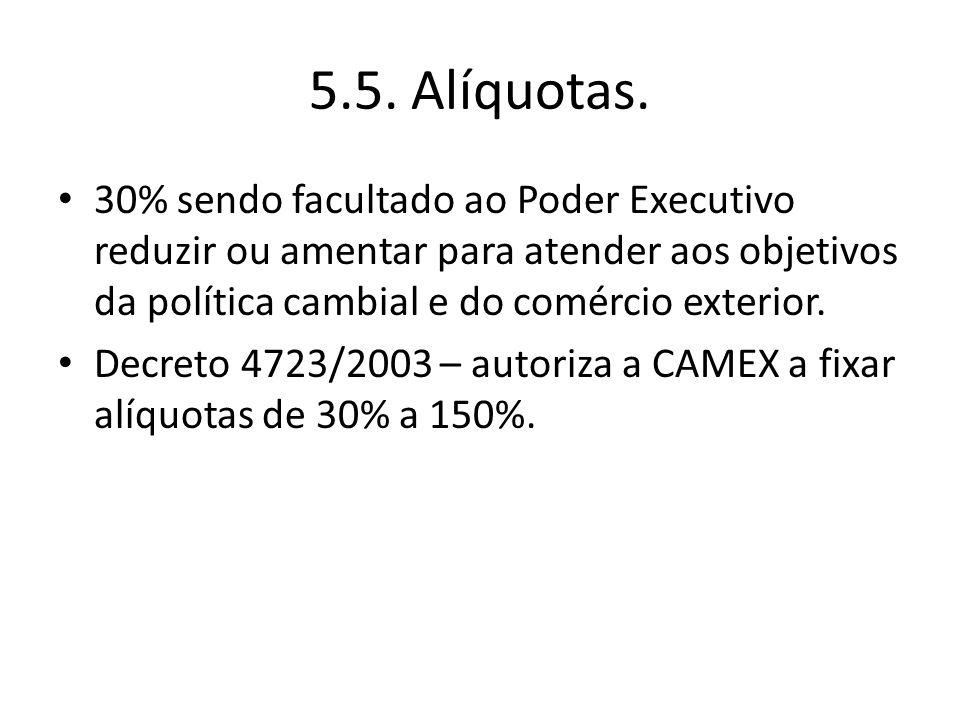 5.5. Alíquotas. 30% sendo facultado ao Poder Executivo reduzir ou amentar para atender aos objetivos da política cambial e do comércio exterior.