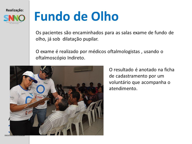 Fundo de Olho Os pacientes são encaminhados para as salas exame de fundo de olho, já sob dilatação pupilar.