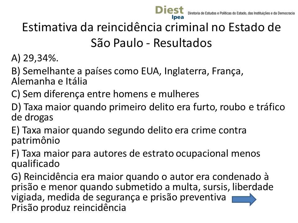 Estimativa da reincidência criminal no Estado de São Paulo - Resultados