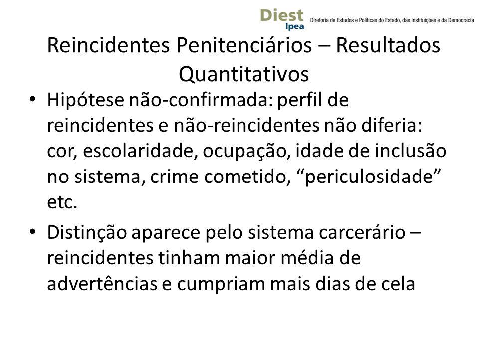 Reincidentes Penitenciários – Resultados Quantitativos