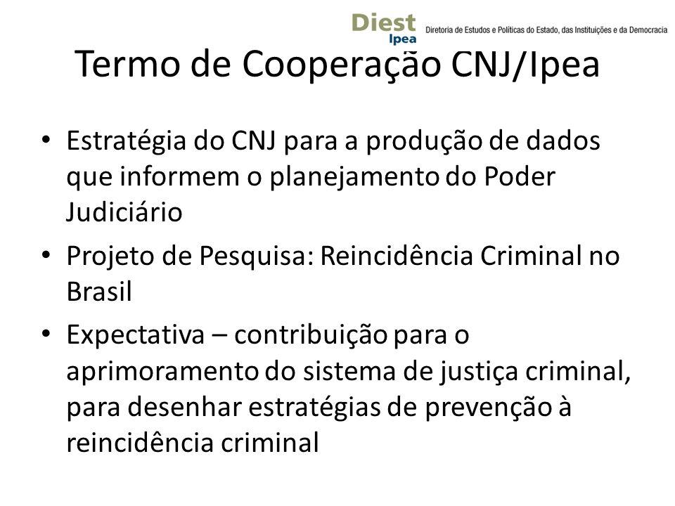 Termo de Cooperação CNJ/Ipea