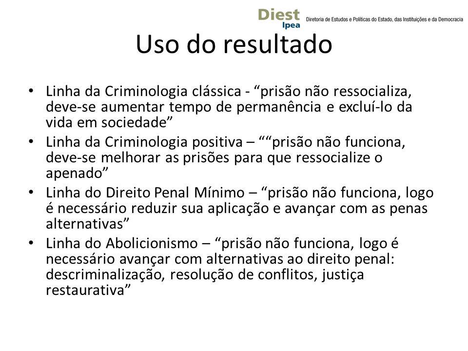 Uso do resultado Linha da Criminologia clássica - prisão não ressocializa, deve-se aumentar tempo de permanência e excluí-lo da vida em sociedade
