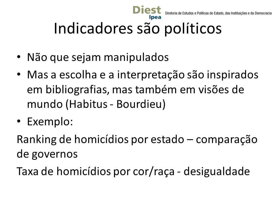 Indicadores são políticos
