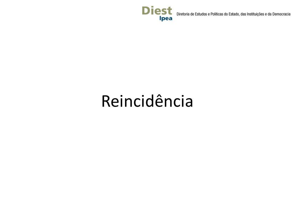 Reincidência