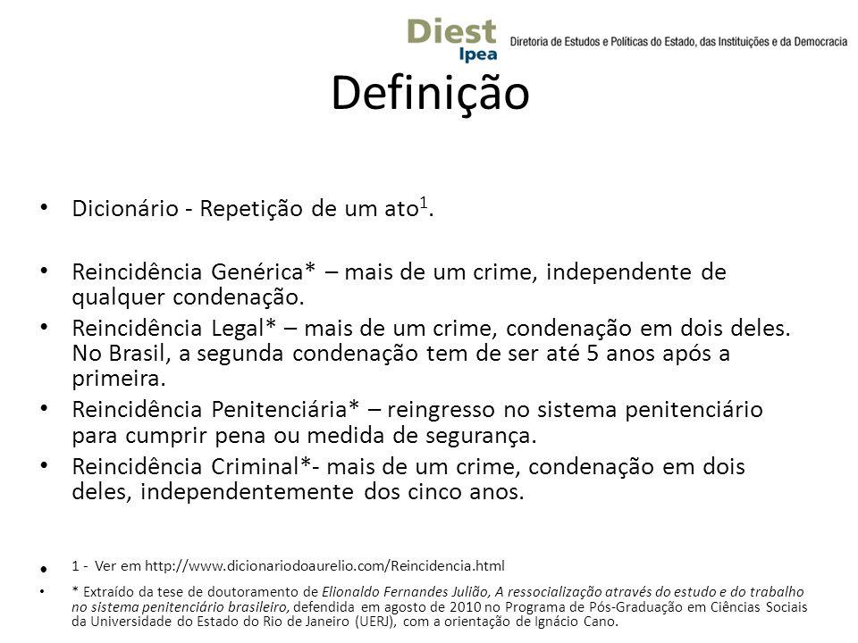 Definição Dicionário - Repetição de um ato1.