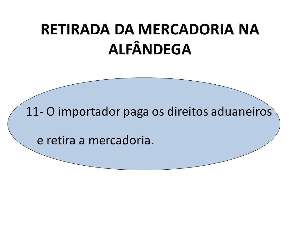 RETIRADA DA MERCADORIA NA ALFÂNDEGA
