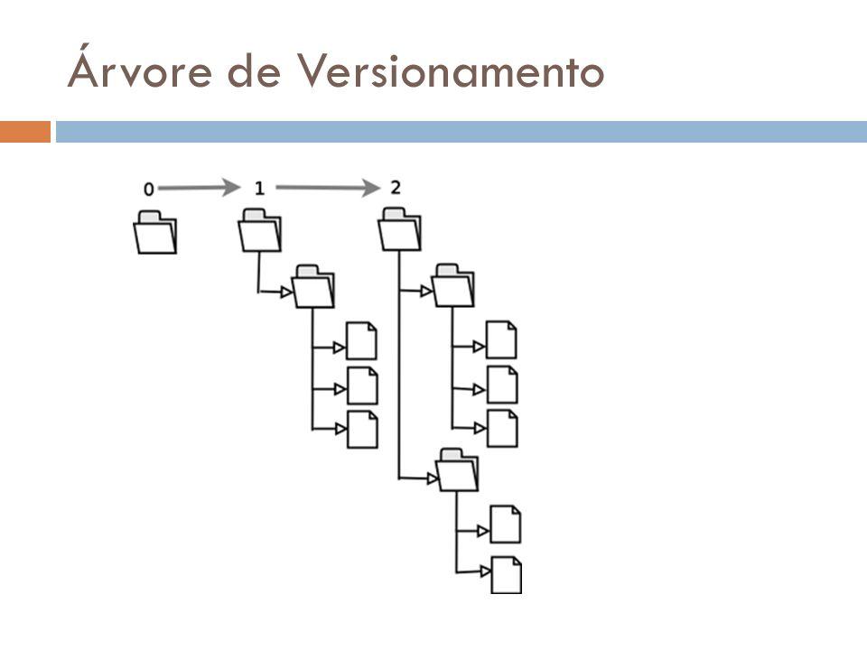 Árvore de Versionamento