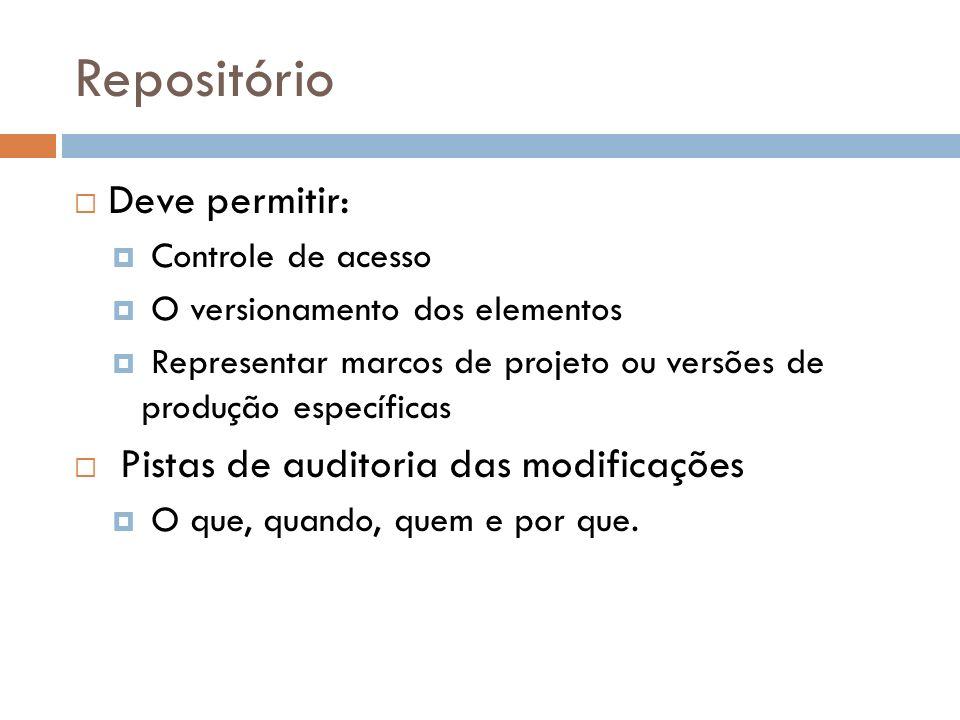 Repositório Deve permitir: Pistas de auditoria das modificações