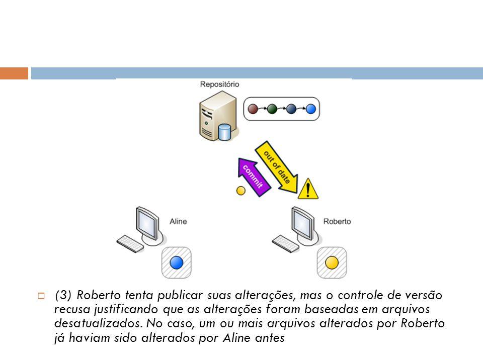 (3) Roberto tenta publicar suas alterações, mas o controle de versão recusa justificando que as alterações foram baseadas em arquivos desatualizados.