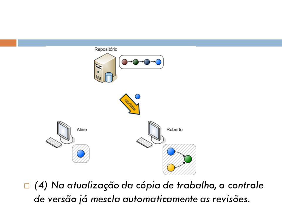 (4) Na atualização da cópia de trabalho, o controle de versão já mescla automaticamente as revisões.
