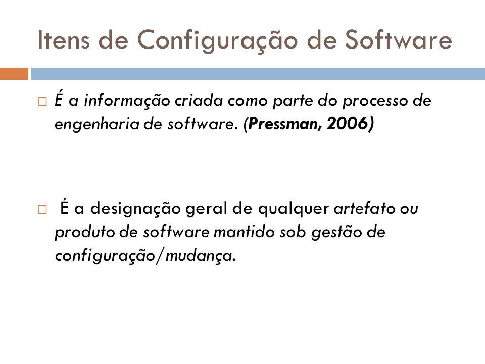 Itens de Configuração de Software
